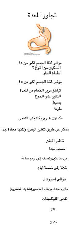 tableau_comparatif_en_arabe_bypass