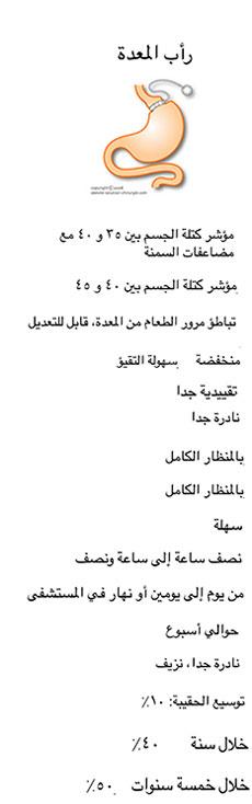 tableau_comparatif_en_arabe_gastroplastie